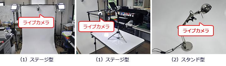 ライブカメラ通販システムオープン型イメージ写真