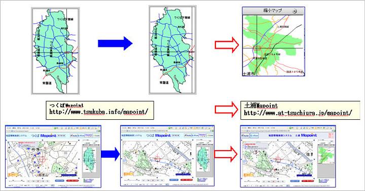地域間GIS連動サーバシステム 【GILS】 地図イメージ画像