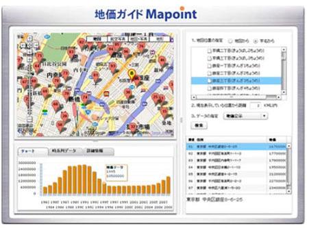 Mapoint 地価ガイド 地図イメージ画像