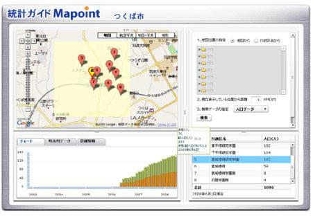 Mapoint 統計ガイド 地図イメージ画像
